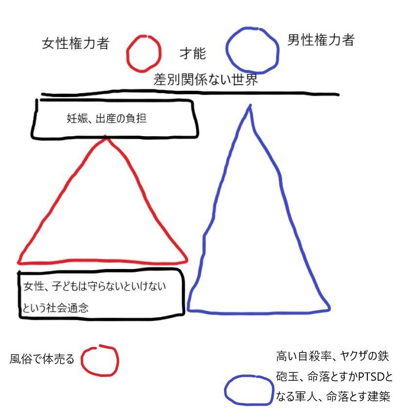 f:id:teruyastar:20210219115233j:plain