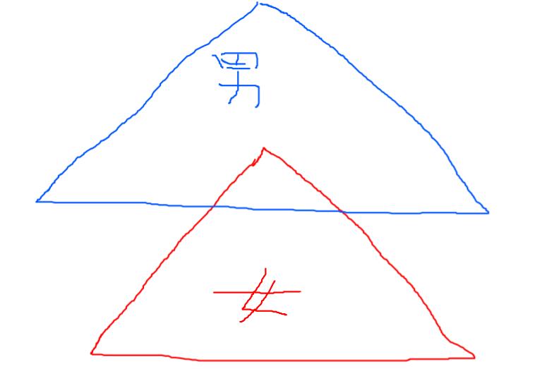 f:id:teruyastar:20210220034538p:plain