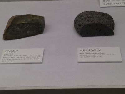 かんらん石と玄武岩