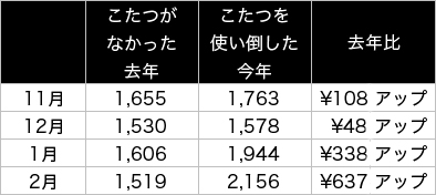 f:id:tesorosagashi:20170226230645j:plain