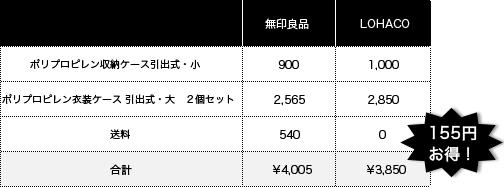 f:id:tesorosagashi:20170311142648j:plain