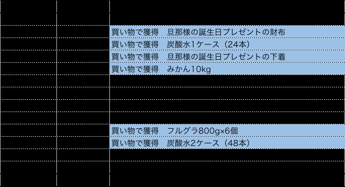 f:id:tesorosagashi:20170425220706p:plain