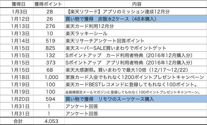f:id:tesorosagashi:20170425221719p:plain