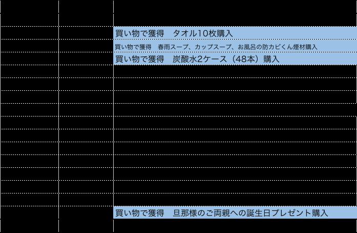 f:id:tesorosagashi:20170425222356p:plain