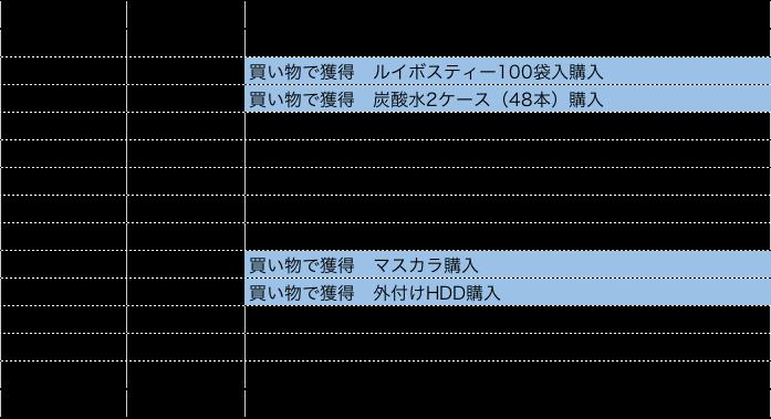 f:id:tesorosagashi:20170425222712p:plain