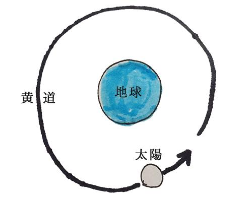 f:id:tesorosagashi:20170509101922j:plain