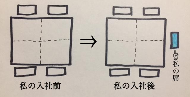 f:id:tesorosagashi:20170526230358p:plain