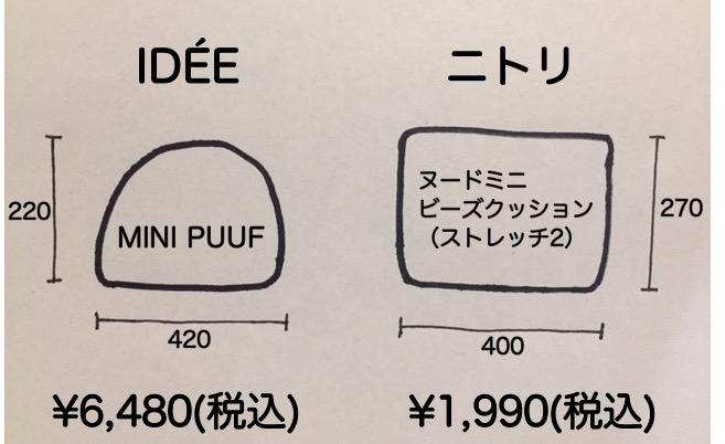 f:id:tesorosagashi:20170527182606j:plain