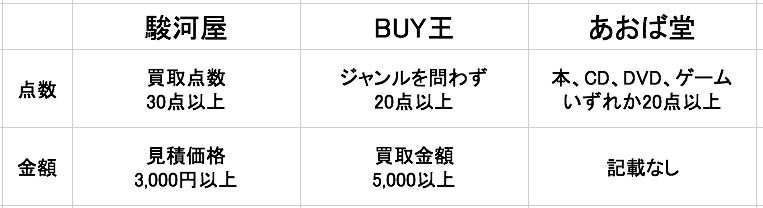 f:id:tesorosagashi:20170531200927p:plain