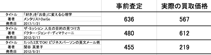 f:id:tesorosagashi:20170531213658p:plain