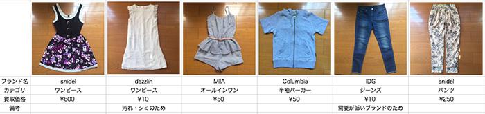 f:id:tesorosagashi:20170614123726p:plain