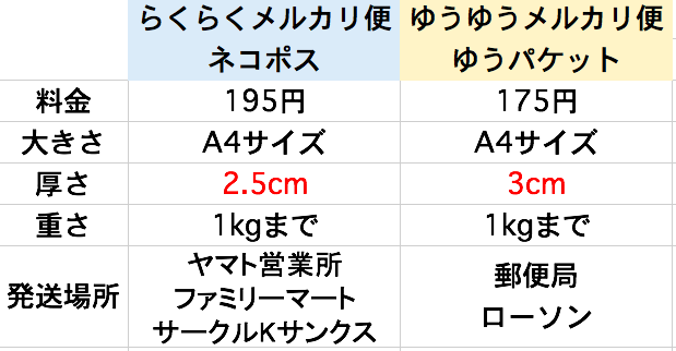 f:id:tesorosagashi:20170621195545p:plain