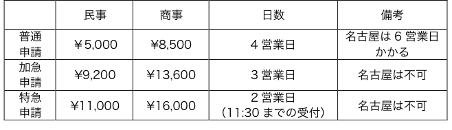f:id:tesorosagashi:20180306132840p:plain
