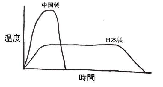 f:id:tesorosagashi:20180418180724j:plain