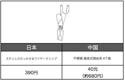 f:id:tesorosagashi:20180423121632p:plain