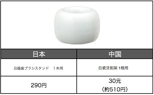 f:id:tesorosagashi:20180423122155p:plain