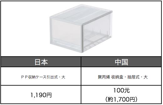 f:id:tesorosagashi:20180423180207p:plain