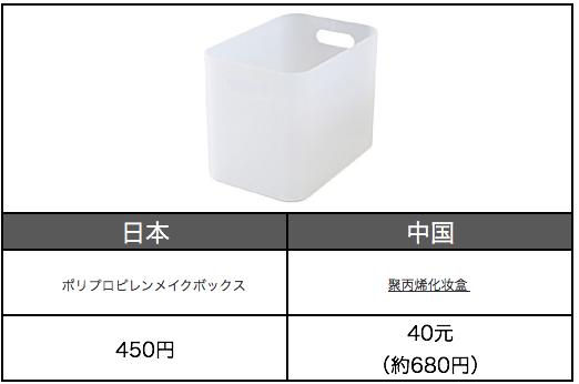 f:id:tesorosagashi:20180423181610p:plain