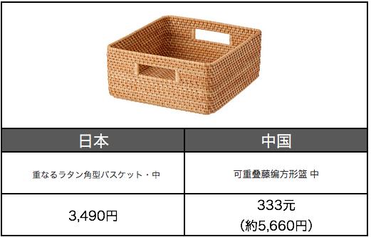 f:id:tesorosagashi:20180423182204p:plain