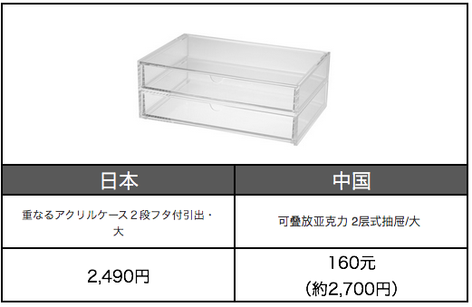 f:id:tesorosagashi:20180423183736p:plain