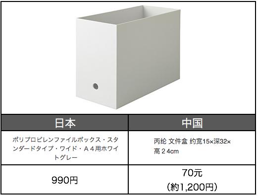 f:id:tesorosagashi:20180423185038p:plain