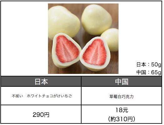 f:id:tesorosagashi:20180423191145p:plain