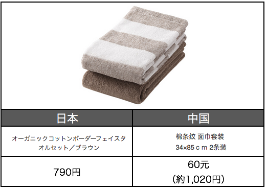 f:id:tesorosagashi:20180423191934p:plain