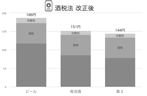 f:id:tesorosagashi:20180425144907p:plain