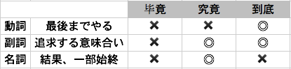 f:id:tesorosagashi:20180628131544p:plain