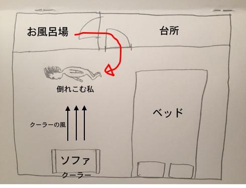 f:id:tesorosagashi:20180707121030j:plain