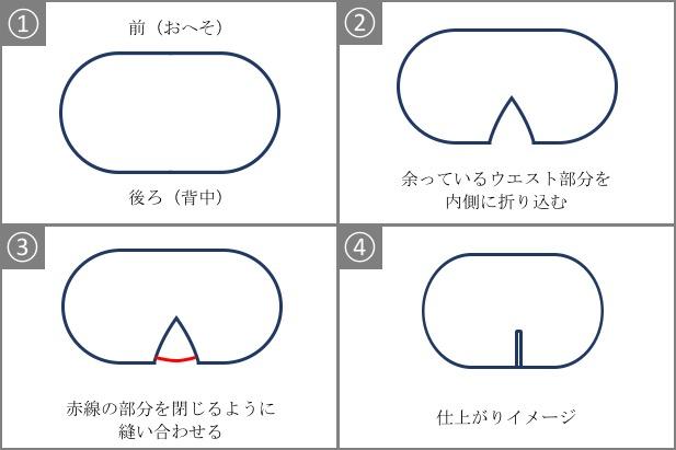 f:id:tesorosagashi:20180909184558j:plain