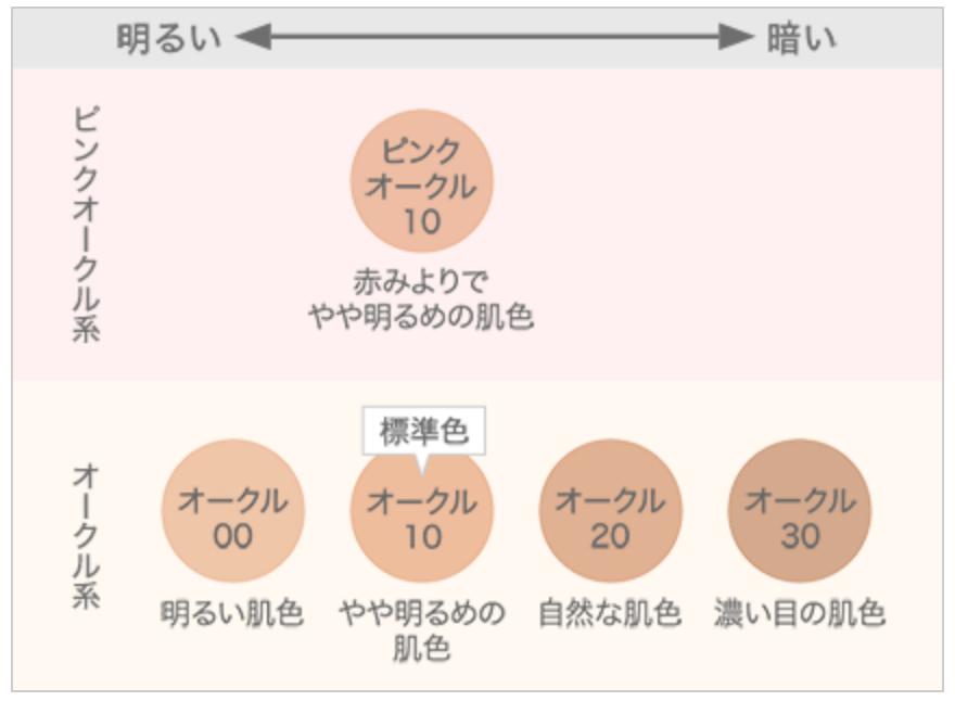 f:id:tesorosagashi:20181114153726p:plain