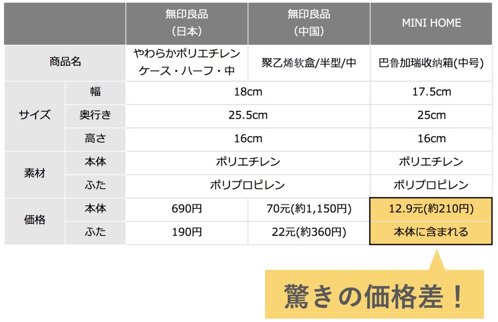 f:id:tesorosagashi:20181115135625p:plain