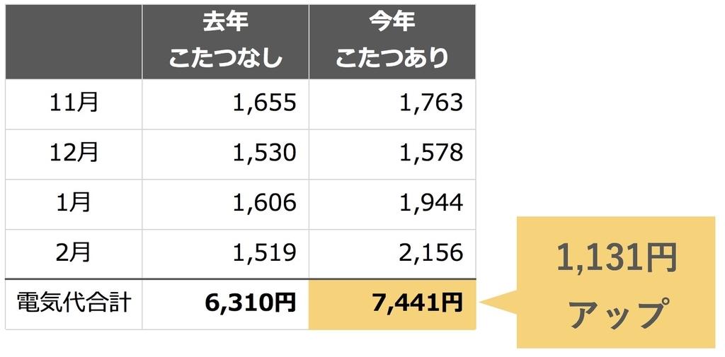 f:id:tesorosagashi:20181204100026j:plain