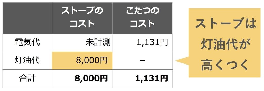 f:id:tesorosagashi:20181204102640j:plain