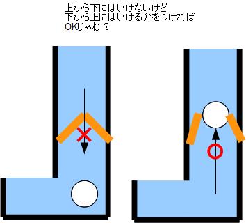 f:id:tesserac:20110629010658p:image
