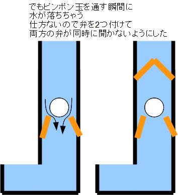 f:id:tesserac:20110629011245p:image