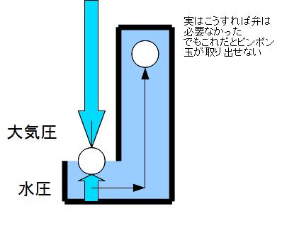 f:id:tesserac:20110629014118p:image