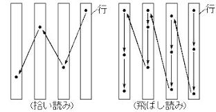 f:id:test19:20200222040937p:plain