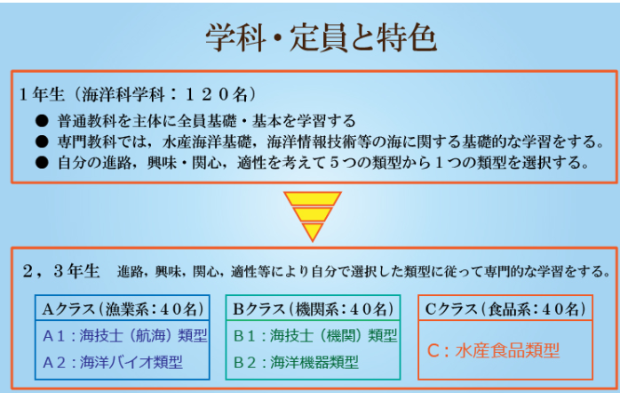 f:id:testedquality:20200126102300p:plain