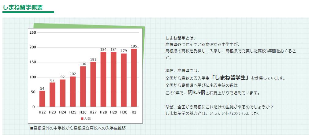 f:id:testedquality:20200211104925p:plain