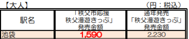 f:id:testedquality:20200919002953p:plain