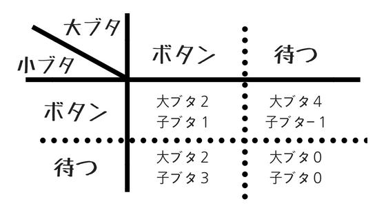 f:id:tetetenori:20180611223123j:plain