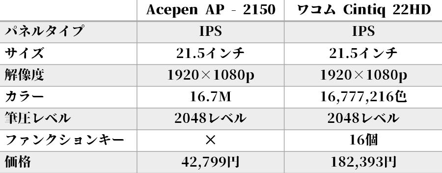 f:id:tetosants:20171028173435p:plain