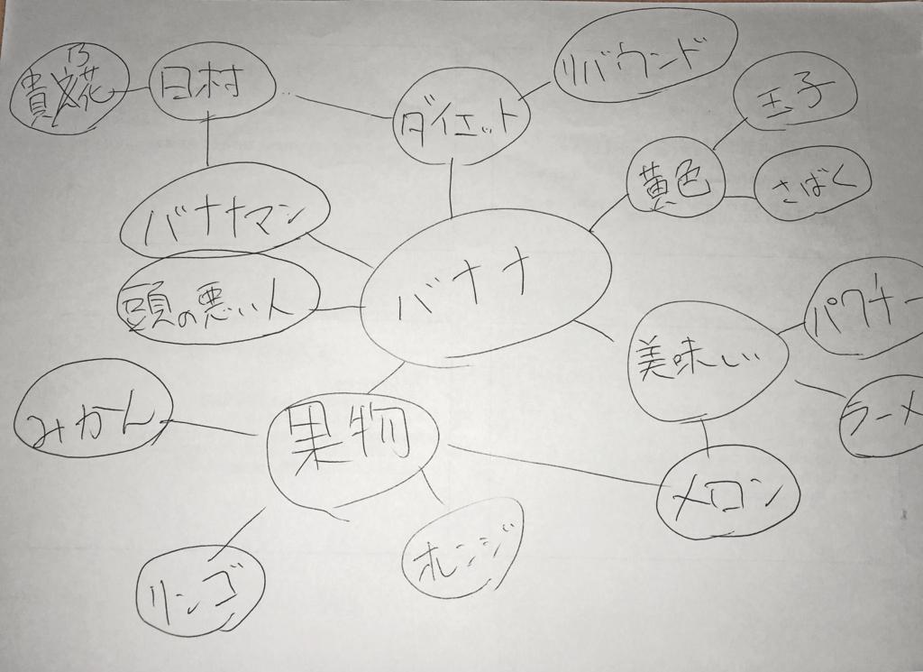 f:id:tetragon64:20180130215804j:plain