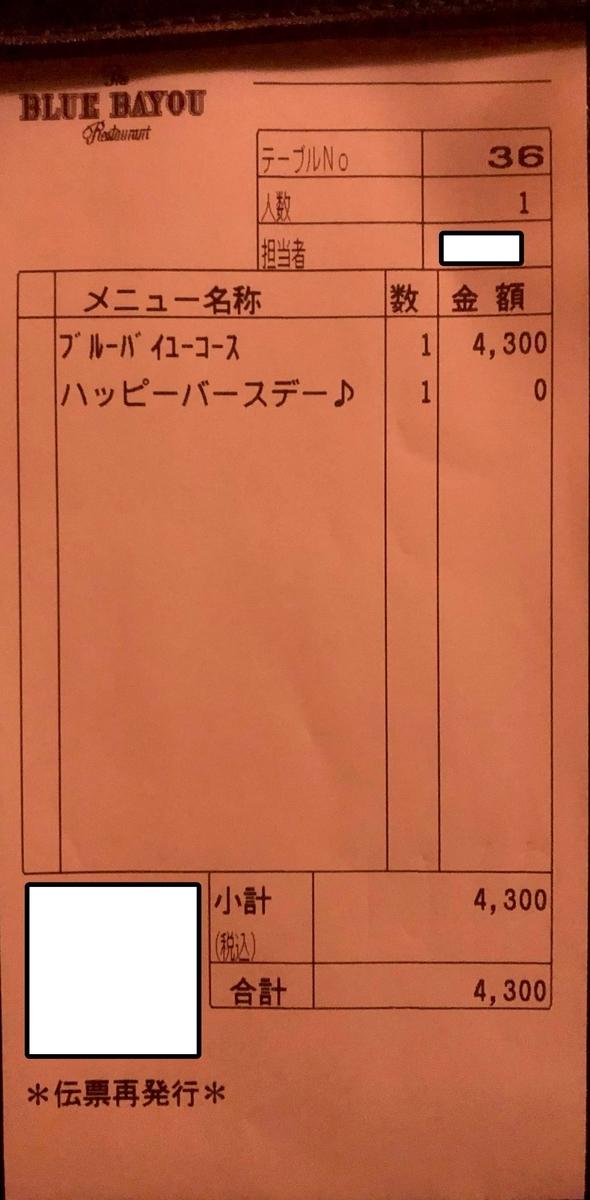 f:id:tetragon64:20200227202534j:plain