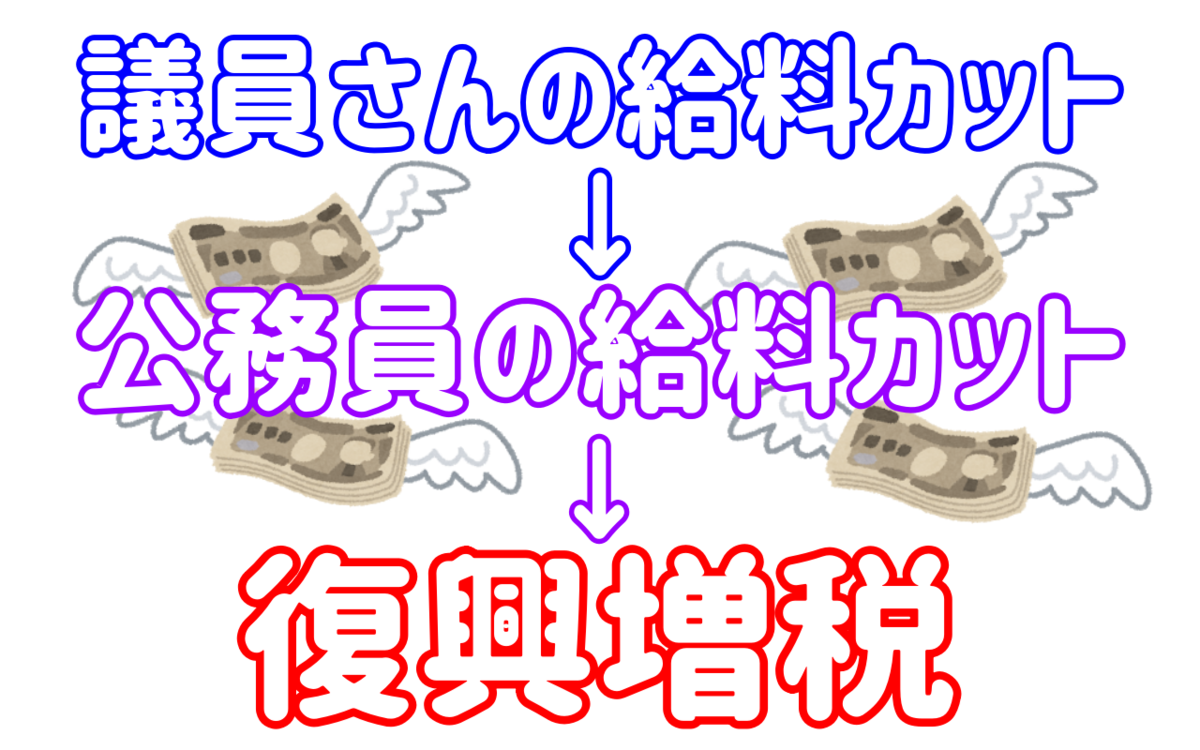 f:id:tetragon64:20200511195153p:plain