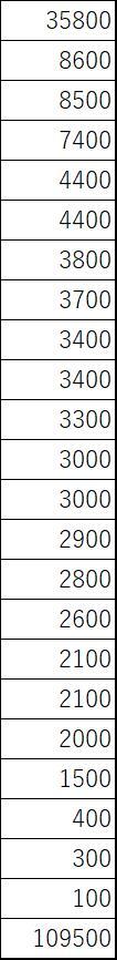 f:id:tetragon64:20201118174731j:plain