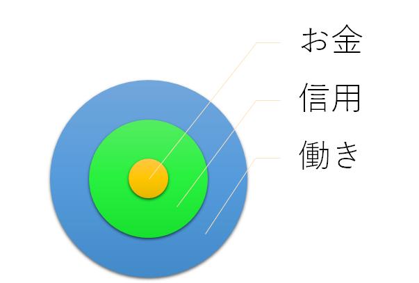 f:id:tetrisotoko777:20170819134146p:plain