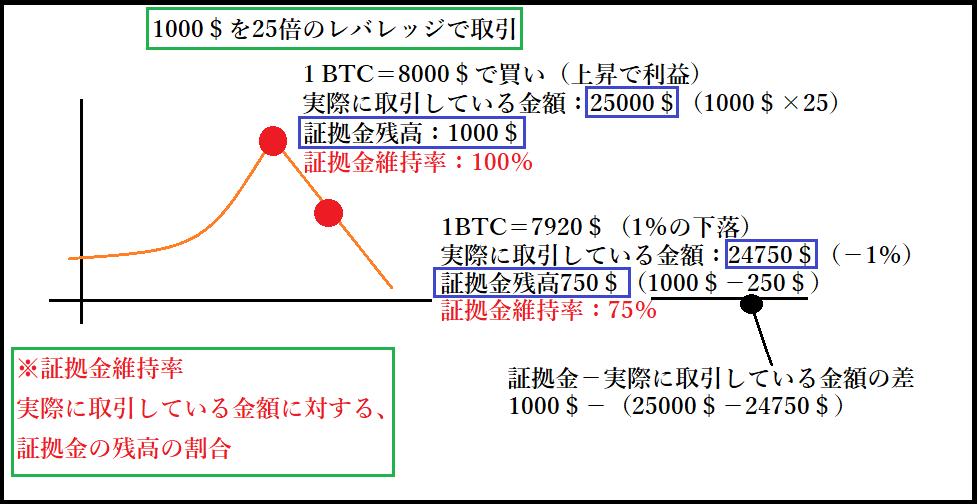 f:id:tetrisotoko777:20180211133357p:plain